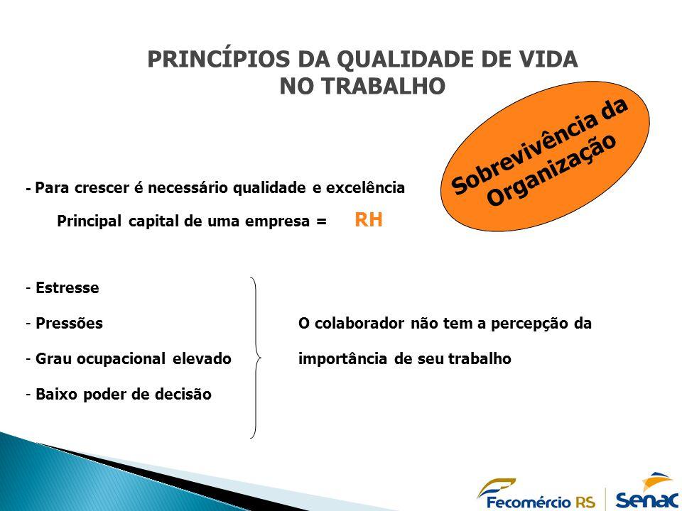 PRINCÍPIOS DA QUALIDADE DE VIDA NO TRABALHO - Para crescer é necessário qualidade e excelência Principal capital de uma empresa = RH - Estresse - Pres