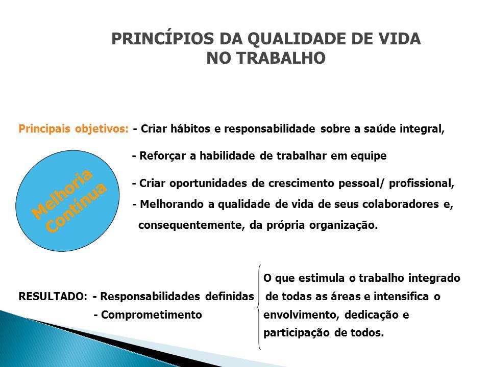 PRINCÍPIOS DA QUALIDADE DE VIDA NO TRABALHO Principais objetivos: - Criar hábitos e responsabilidade sobre a saúde integral, - Reforçar a habilidade d