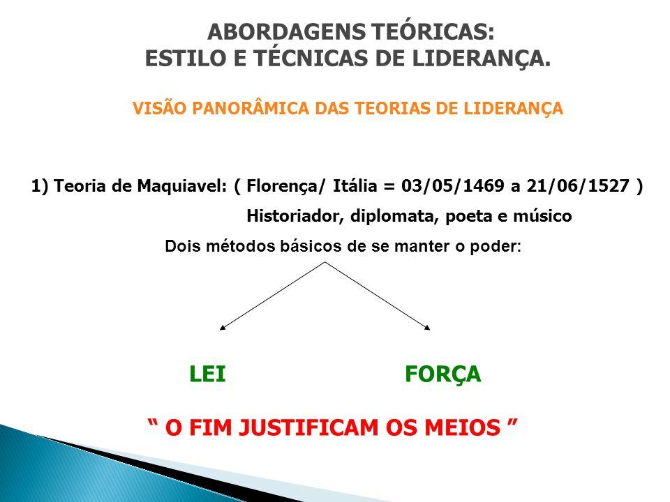 ABORDAGENS TEÓRICAS: ESTILO E TÉCNICAS DE LIDERANÇA. VISÃO PANORÂMICA DAS TEORIAS DE LIDERANÇA 1) Teoria de Maquiavel: ( Florença/ Itália = 03/05/1469