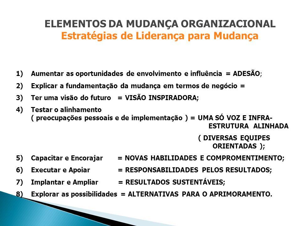 ELEMENTOS DA MUDANÇA ORGANIZACIONAL Estratégias de Liderança para Mudança 1)Aumentar as oportunidades de envolvimento e influência = ADESÃO; 2)Explica