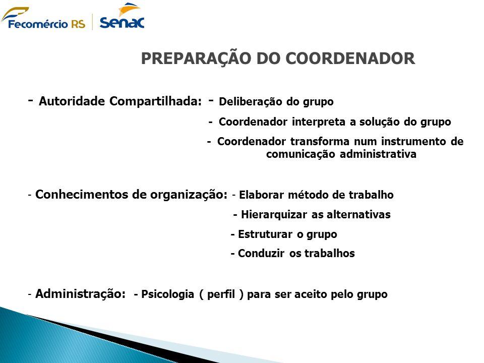 PREPARAÇÃO DO COORDENADOR - Autoridade Compartilhada: - Deliberação do grupo - Coordenador interpreta a solução do grupo - Coordenador transforma num