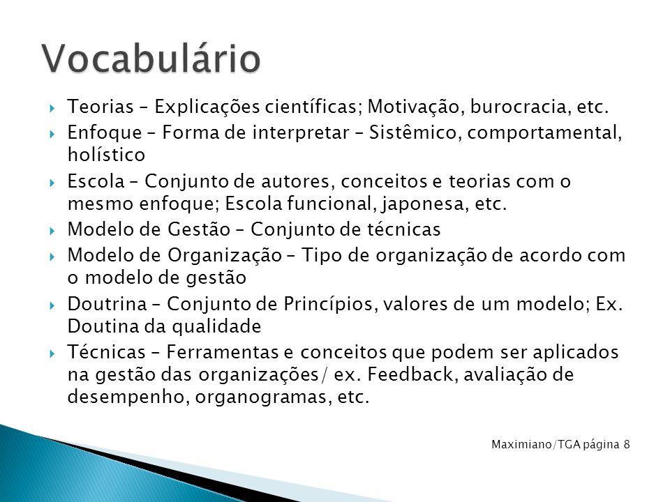  Teorias – Explicações científicas; Motivação, burocracia, etc.