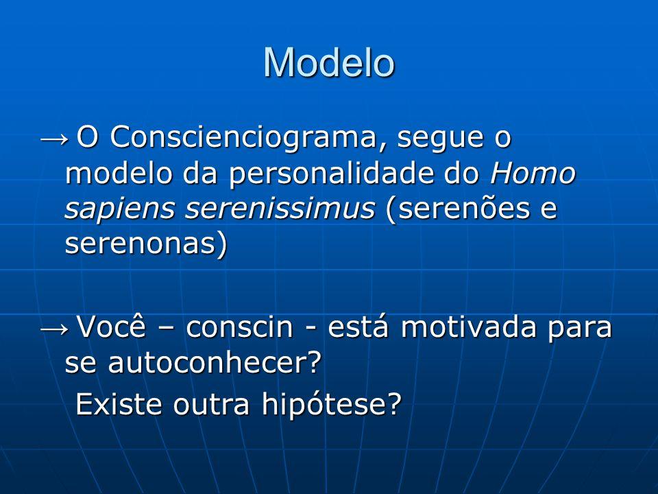 Modelo → O Conscienciograma, segue o modelo da personalidade do Homo sapiens serenissimus (serenões e serenonas) → Você – conscin - está motivada para