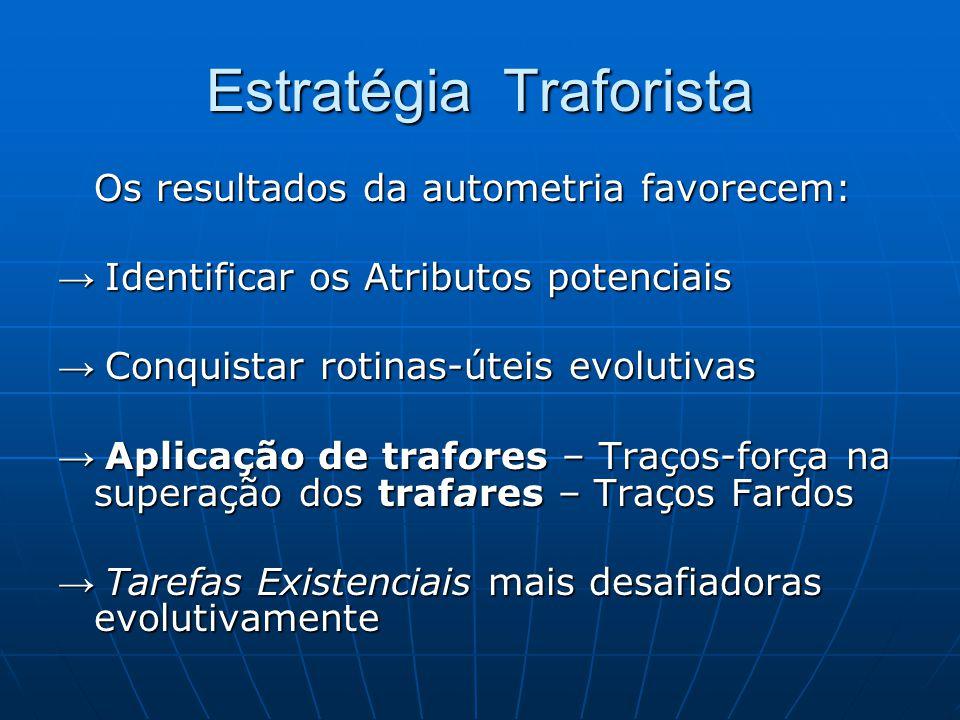 Estratégia Traforista Os resultados da autometria favorecem: → Identificar os Atributos potenciais → Conquistar rotinas-úteis evolutivas → Aplicação d