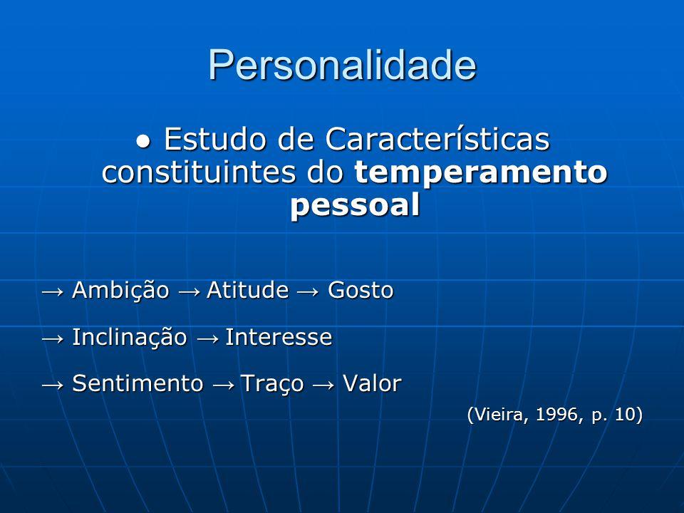 Personalidade ● Estudo de Características constituintes do temperamento pessoal → Ambição → Atitude → Gosto → Inclinação → Interesse → Sentimento → Tr