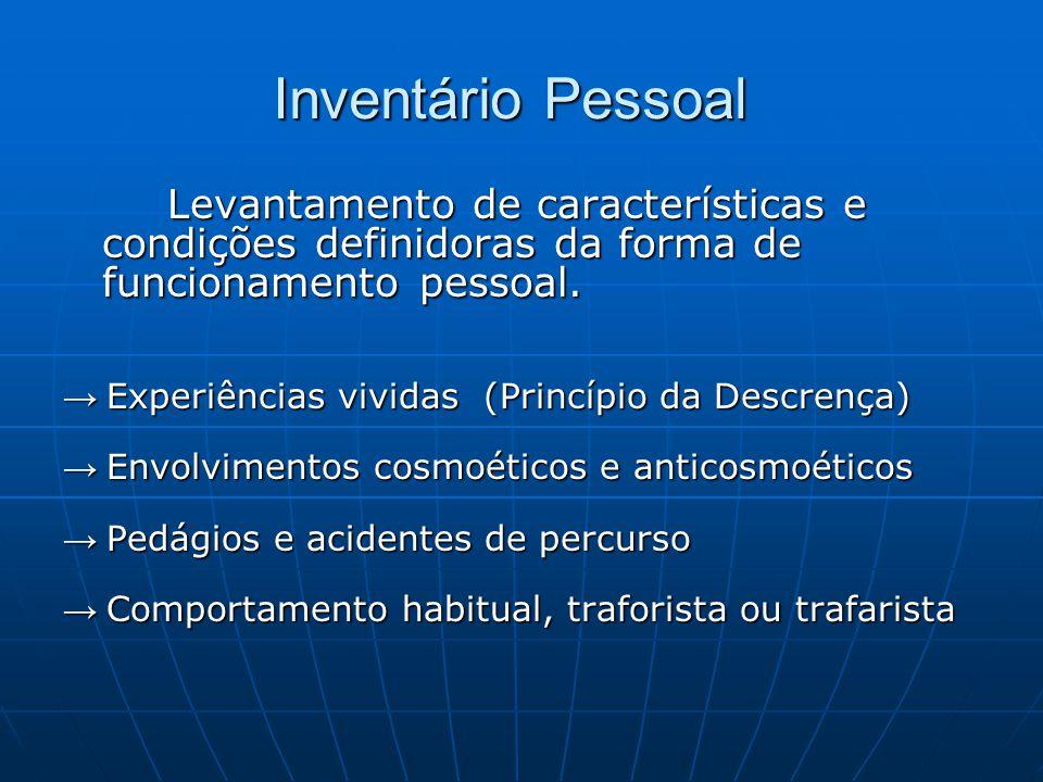 Inventário Pessoal Levantamento de características e condições definidoras da forma de funcionamento pessoal. Levantamento de características e condiç