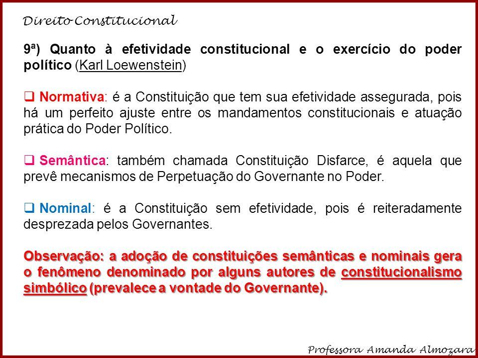 Direito Constitucional Professora Amanda Almozara 15 9ª) Quanto à efetividade constitucional e o exercício do poder político (Karl Loewenstein)  Norm