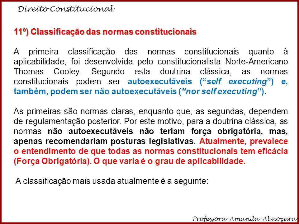 Direito Constitucional Professora Amanda Almozara 18  Normas constitucionais de eficácia plena: são normas completas, claras, que contém as informações necessárias para a sua compreensão permitindo sua aplicabilidade imediata.