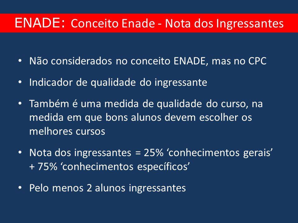 Nota dos Ingressantes • Não considerados no conceito ENADE, mas no CPC • Indicador de qualidade do ingressante • Também é uma medida de qualidade do c