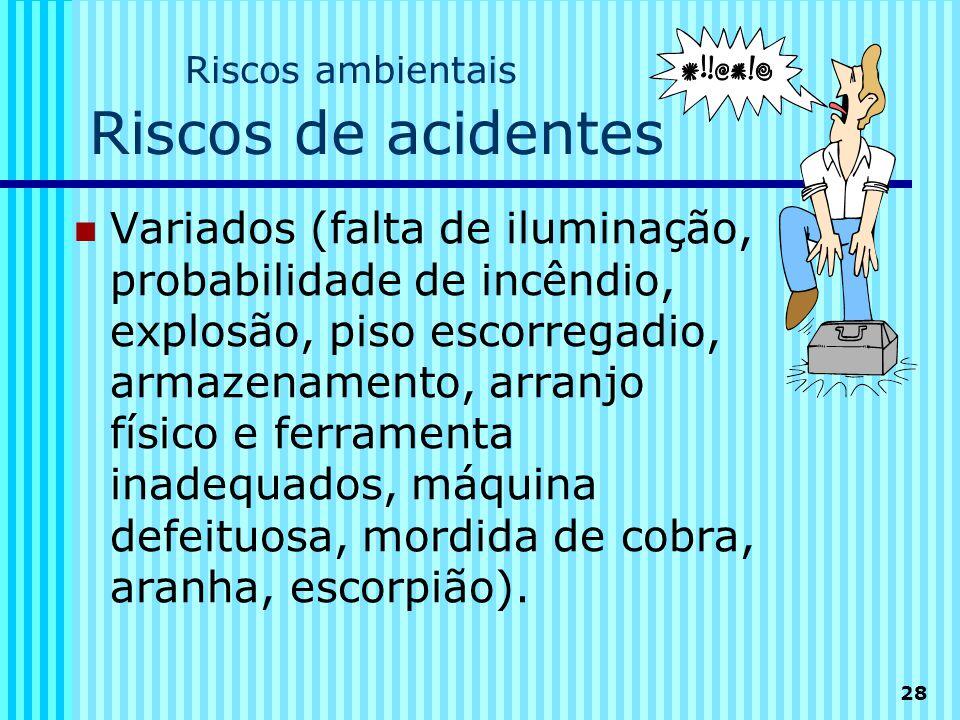 28 Riscos ambientais Riscos de acidentes  Variados (falta de iluminação, probabilidade de incêndio, explosão, piso escorregadio, armazenamento, arran
