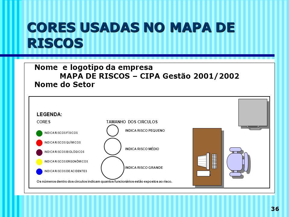 36 CORES USADAS NO MAPA DE RISCOS Os números dentro dos círculos indicam quantos funcionários estão expostos ao risco. TAMANHO DOS CIRCULOSLEGENDA: CO