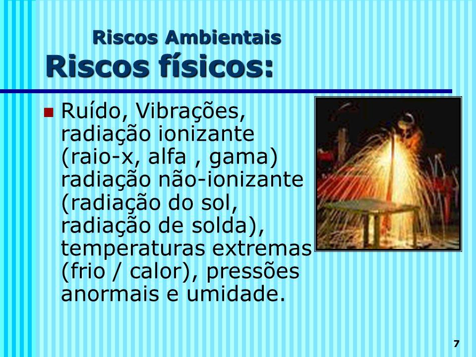 7 Riscos Ambientais Riscos físicos:  Ruído, Vibrações, radiação ionizante (raio-x, alfa, gama) radiação não-ionizante (radiação do sol, radiação de s