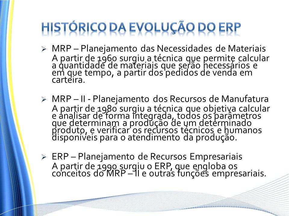  MRP – Planejamento das Necessidades de Materiais A partir de 1960 surgiu a técnica que permite calcular a quantidade de materiais que serão necessár