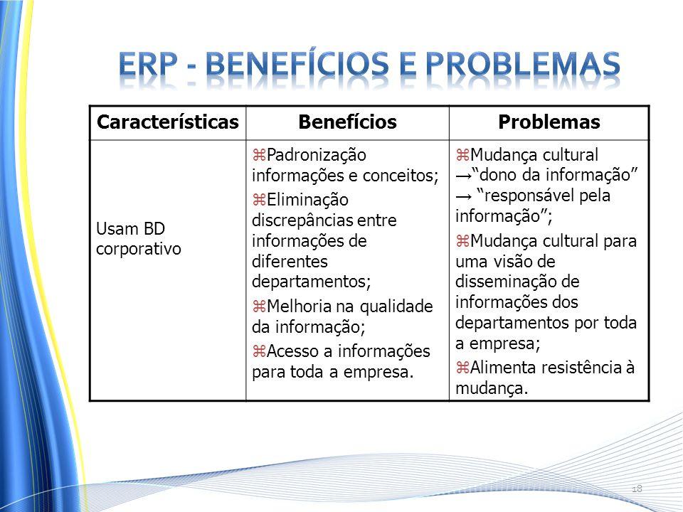 CaracterísticasBenefíciosProblemas Usam BD corporativo zPadronização informações e conceitos; zEliminação discrepâncias entre informações de diferente