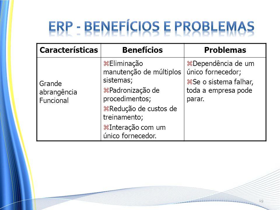 CaracterísticasBenefíciosProblemas Grande abrangência Funcional zEliminação manutenção de múltiplos sistemas; zPadronização de procedimentos; zRedução