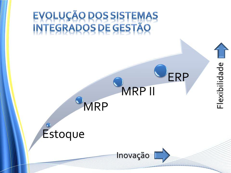 Estoque MRP MRP II ERPInovação Flexibilidade