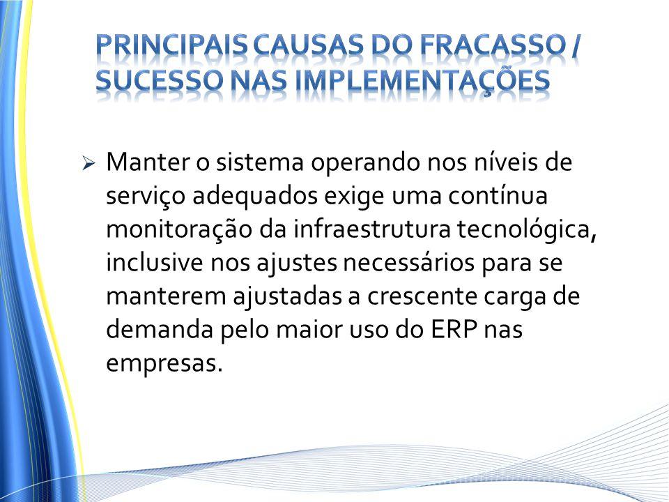  Manter o sistema operando nos níveis de serviço adequados exige uma contínua monitoração da infraestrutura tecnológica, inclusive nos ajustes necessários para se manterem ajustadas a crescente carga de demanda pelo maior uso do ERP nas empresas.
