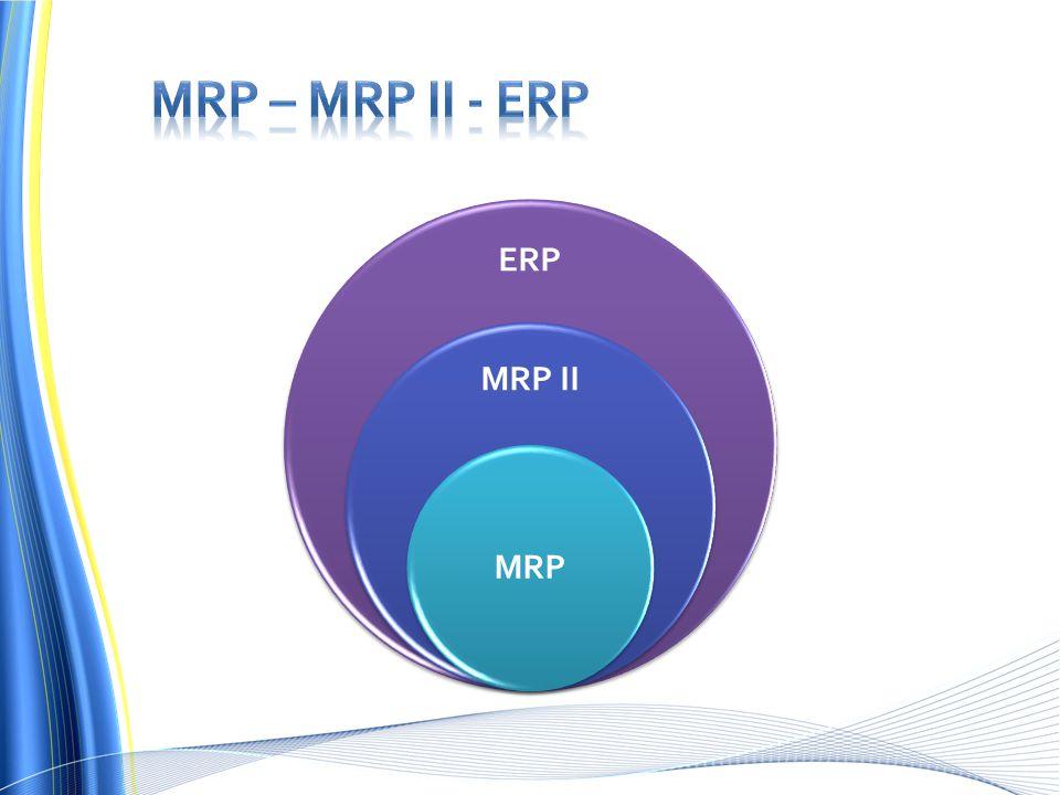 MRP II MRP