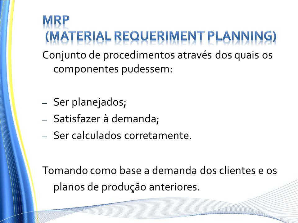 Conjunto de procedimentos através dos quais os componentes pudessem: – Ser planejados; – Satisfazer à demanda; – Ser calculados corretamente. Tomando