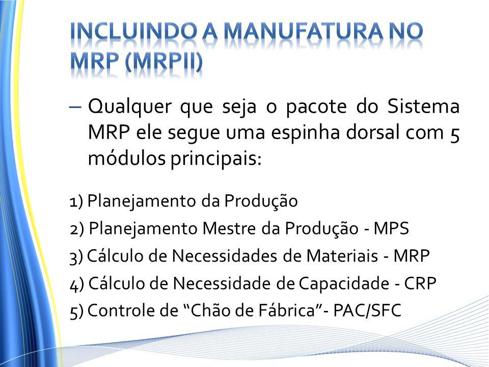 – Qualquer que seja o pacote do Sistema MRP ele segue uma espinha dorsal com 5 módulos principais: 1) Planejamento da Produção 2) Planejamento Mestre da Produção - MPS 3) Cálculo de Necessidades de Materiais - MRP 4) Cálculo de Necessidade de Capacidade - CRP 5) Controle de Chão de Fábrica - PAC/SFC