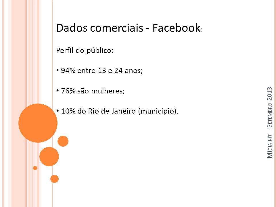 M ÍDIA KIT - S ETEMBRO 2013 Dados comerciais - Facebook : Perfil do público: • 94% entre 13 e 24 anos; • 76% são mulheres; • 10% do Rio de Janeiro (município).