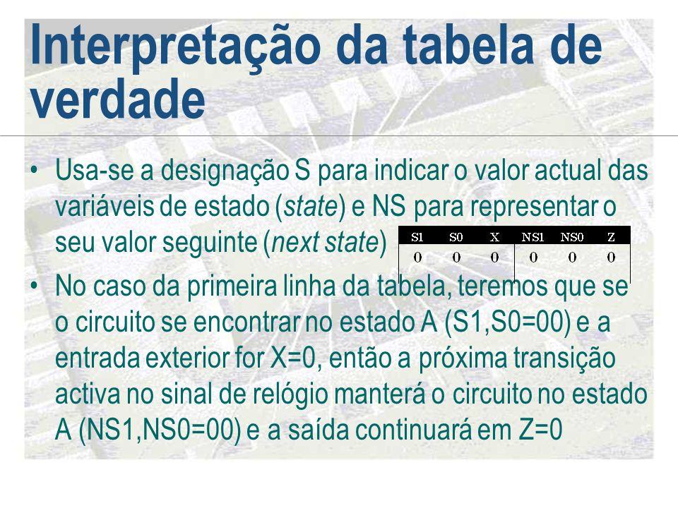 Interpretação da tabela de verdade •Usa-se a designação S para indicar o valor actual das variáveis de estado ( state ) e NS para representar o seu va