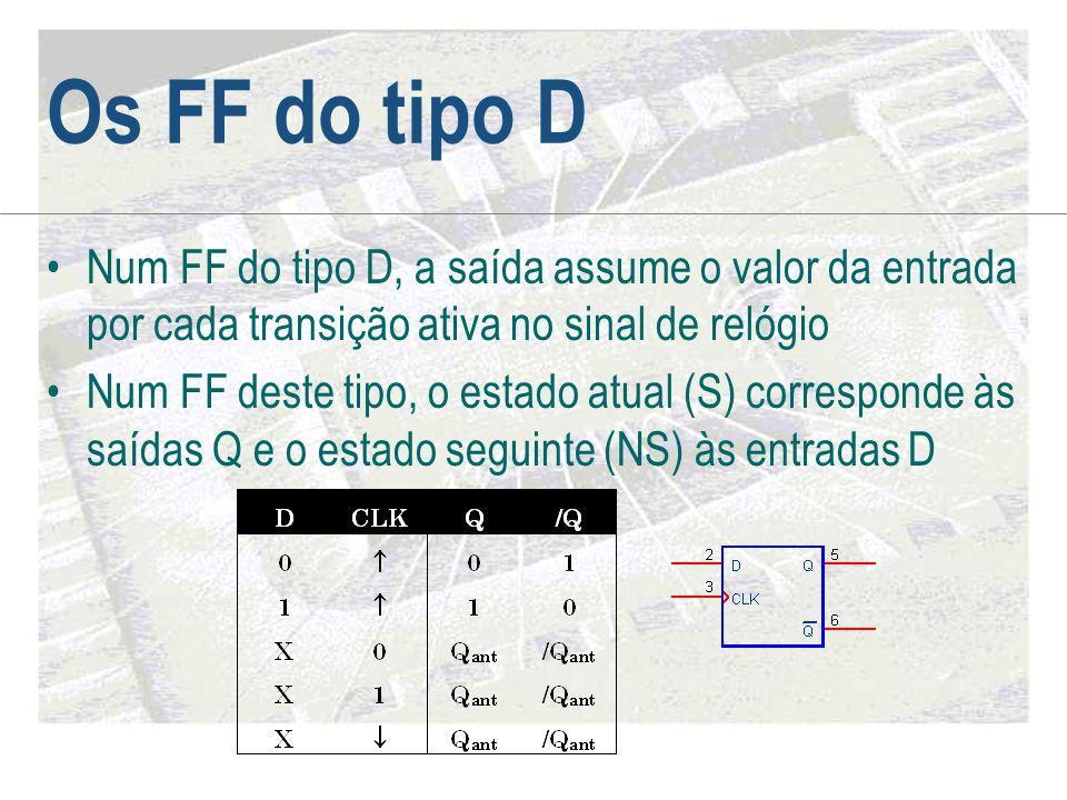 Os FF do tipo D •Num FF do tipo D, a saída assume o valor da entrada por cada transição ativa no sinal de relógio •Num FF deste tipo, o estado atual (