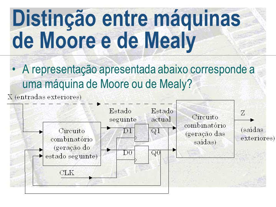 Distinção entre máquinas de Moore e de Mealy •A representação apresentada abaixo corresponde a uma máquina de Moore ou de Mealy?