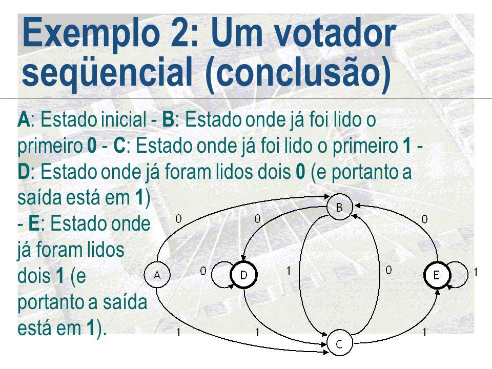 Exemplo 2: Um votador seqüencial (conclusão) A : Estado inicial - B : Estado onde já foi lido o primeiro 0 - C : Estado onde já foi lido o primeiro 1