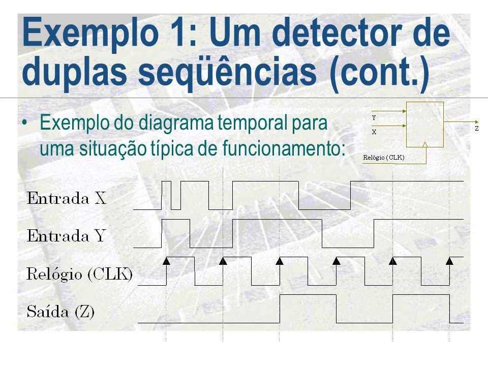 Exemplo 1: Um detector de duplas seqüências (cont.) •Exemplo do diagrama temporal para uma situação típica de funcionamento: