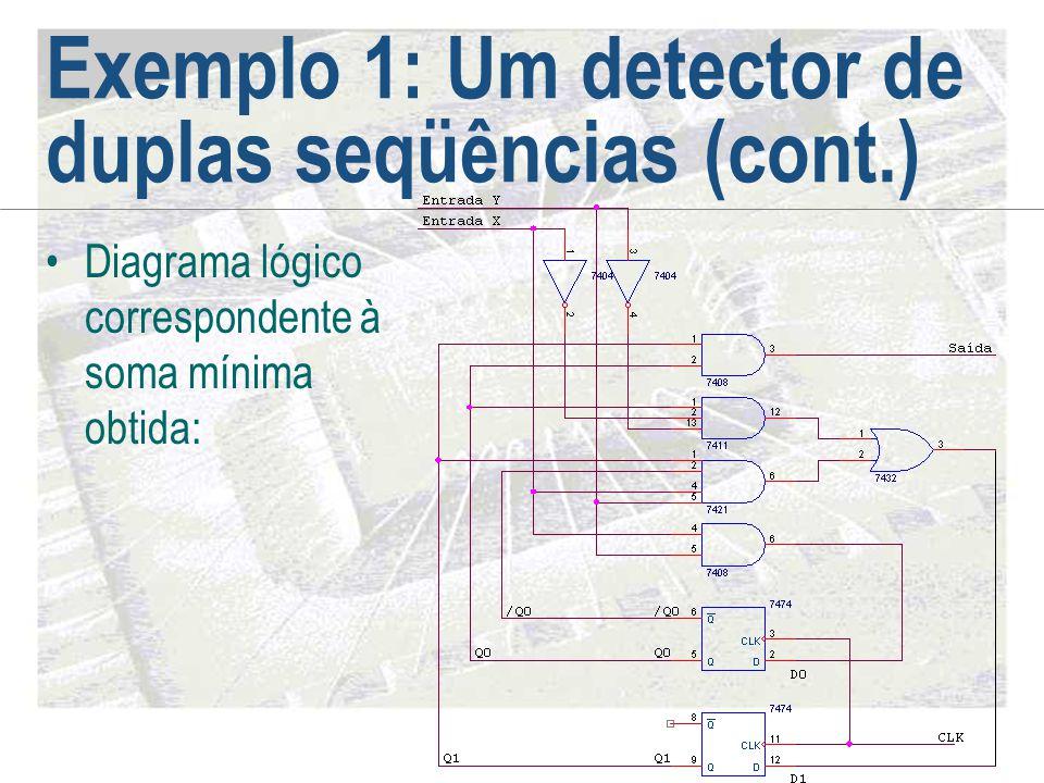 Exemplo 1: Um detector de duplas seqüências (cont.) •Diagrama lógico correspondente à soma mínima obtida:
