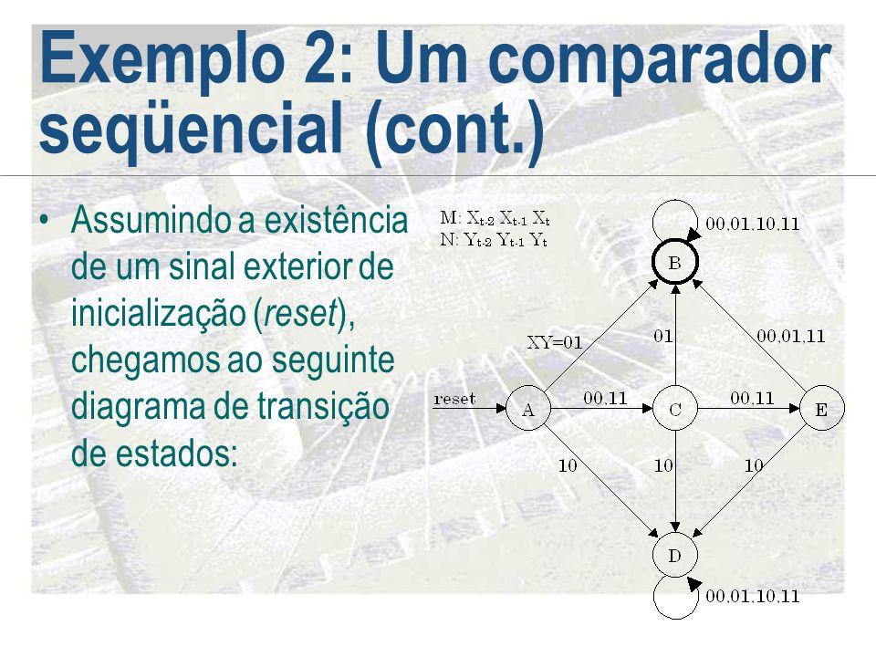 Exemplo 2: Um comparador seqüencial (cont.) •Assumindo a existência de um sinal exterior de inicialização ( reset ), chegamos ao seguinte diagrama de