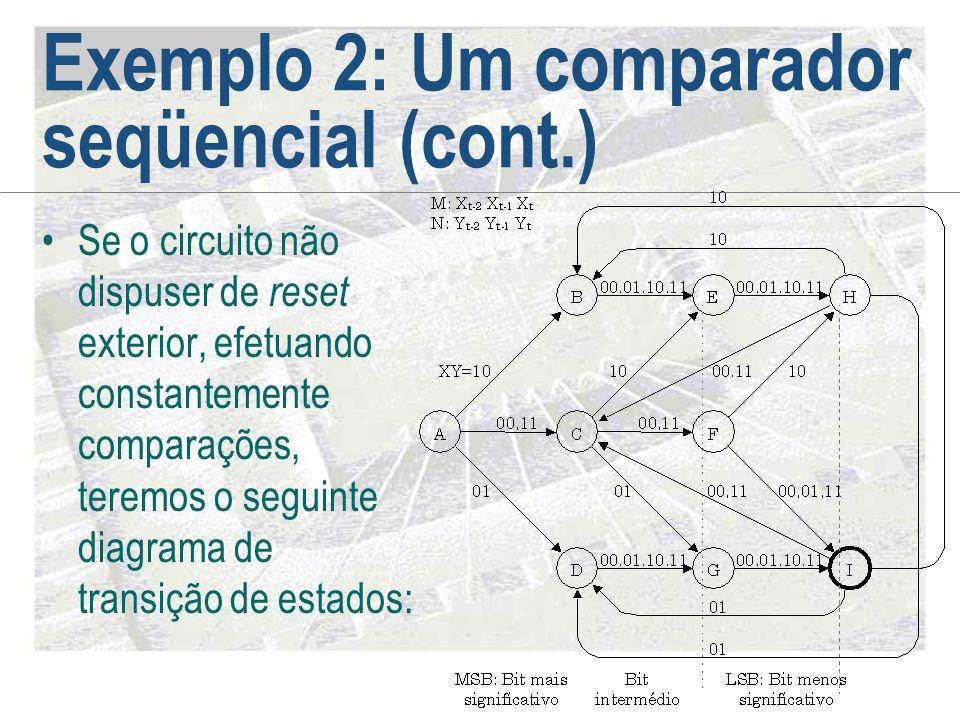Exemplo 2: Um comparador seqüencial (cont.) •Se o circuito não dispuser de reset exterior, efetuando constantemente comparações, teremos o seguinte di
