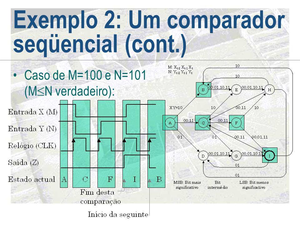 Exemplo 2: Um comparador seqüencial (cont.) •Caso de M=100 e N=101 (M  N verdadeiro):