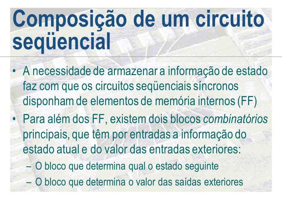 Composição de um circuito seqüencial •A necessidade de armazenar a informação de estado faz com que os circuitos seqüenciais síncronos disponham de el