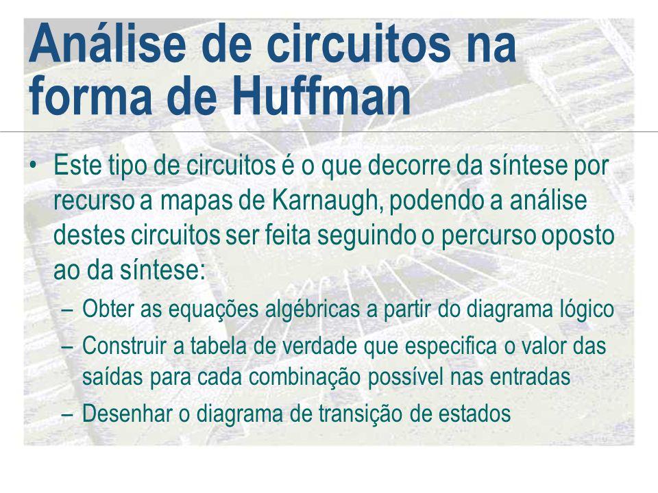 Análise de circuitos na forma de Huffman •Este tipo de circuitos é o que decorre da síntese por recurso a mapas de Karnaugh, podendo a análise destes