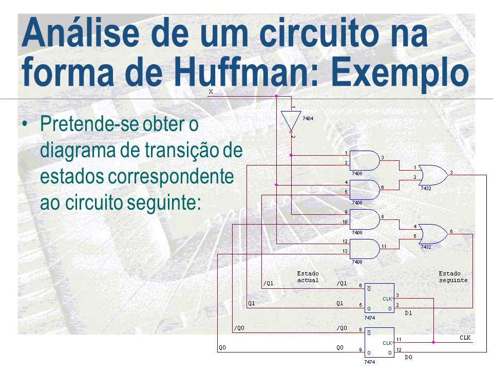Análise de um circuito na forma de Huffman: Exemplo •Pretende-se obter o diagrama de transição de estados correspondente ao circuito seguinte: