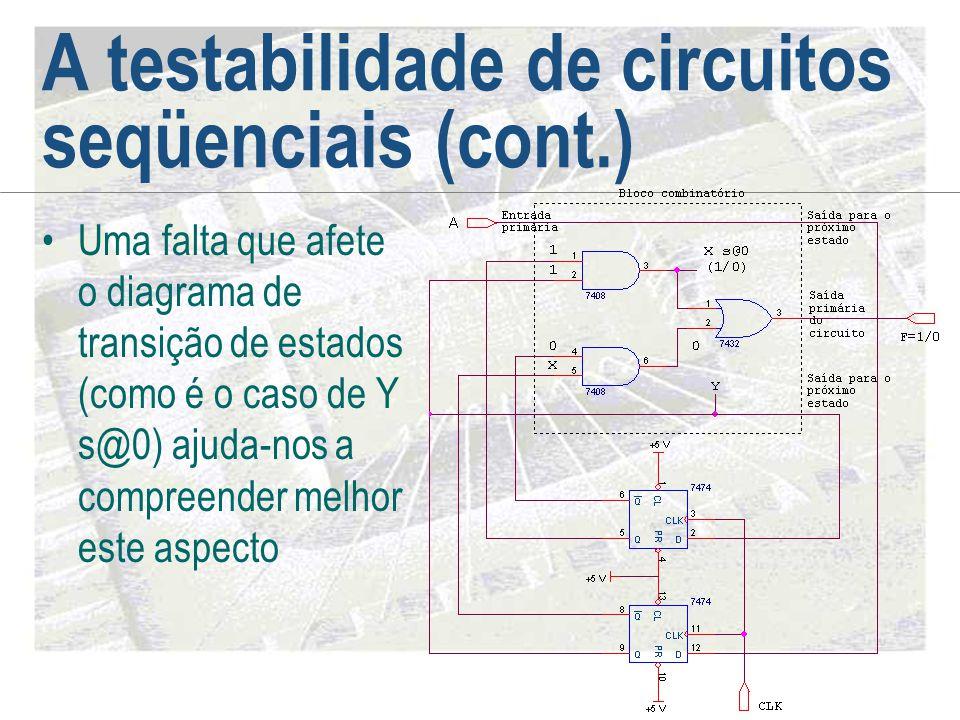 A testabilidade de circuitos seqüenciais (cont.) •Uma falta que afete o diagrama de transição de estados (como é o caso de Y s@0) ajuda-nos a compreen
