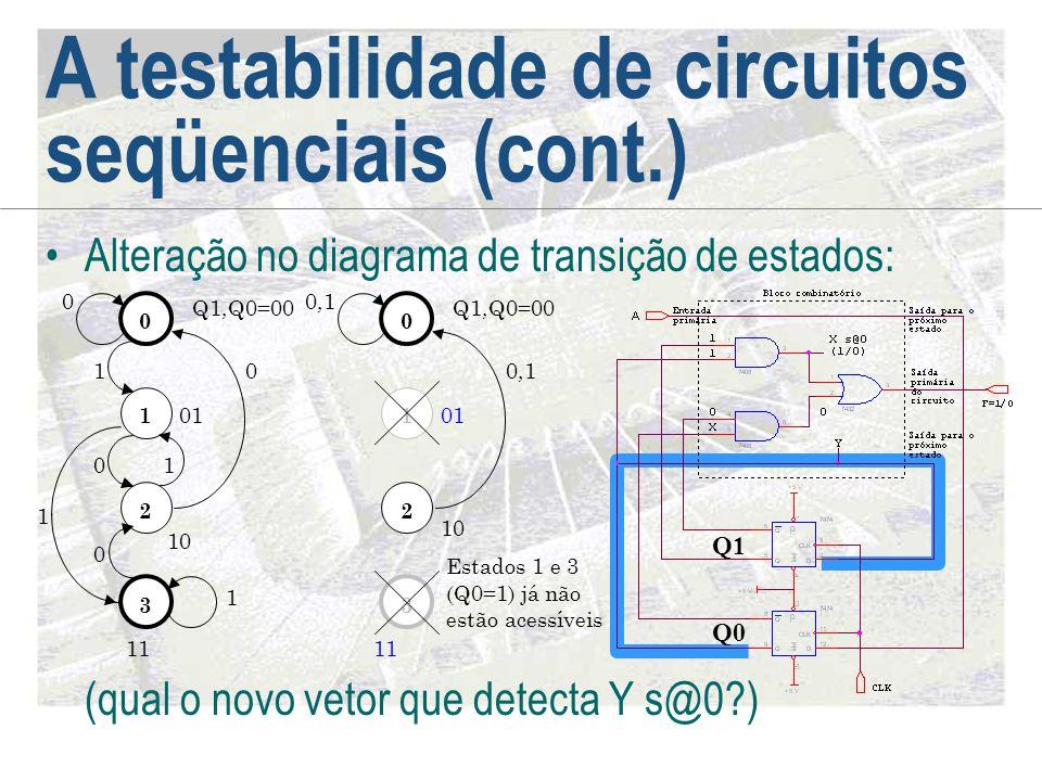 A testabilidade de circuitos seqüenciais (cont.) •Alteração no diagrama de transição de estados: (qual o novo vetor que detecta Y s@0?) 0 1 1 3 2 1 0