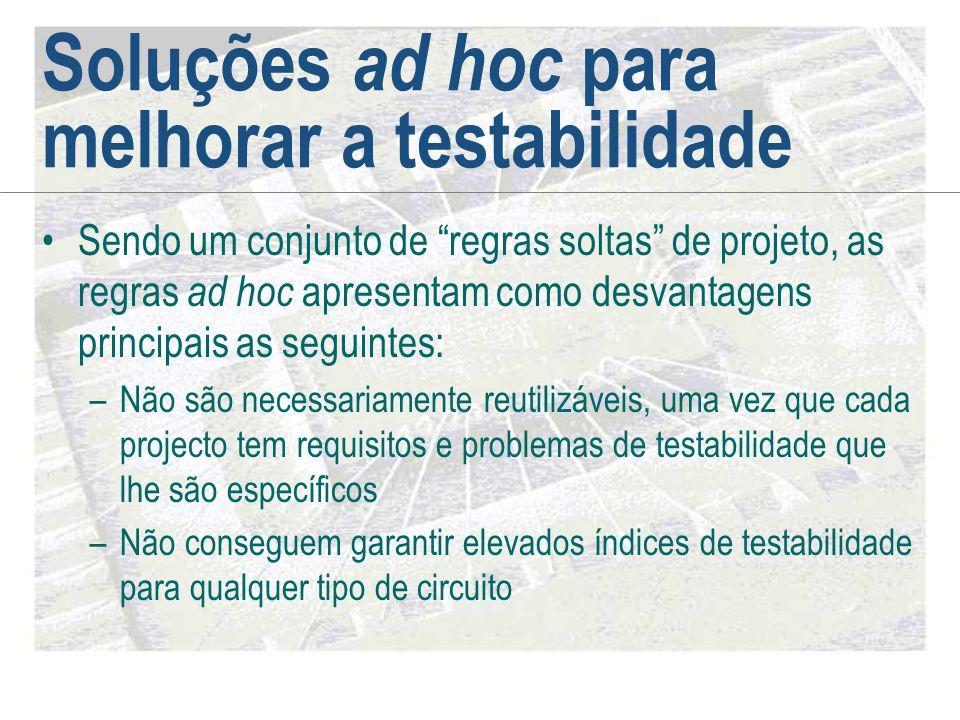 """Soluções ad hoc para melhorar a testabilidade •Sendo um conjunto de """"regras soltas"""" de projeto, as regras ad hoc apresentam como desvantagens principa"""