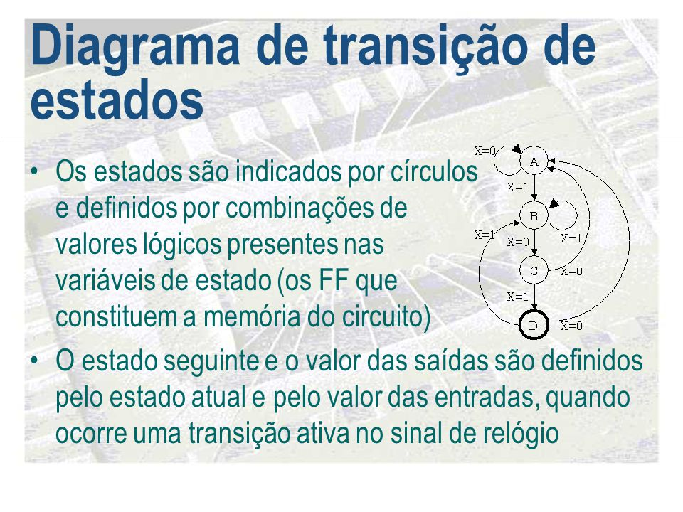 Diagrama de transição de estados •Os estados são indicados por círculos e definidos por combinações de valores lógicos presentes nas variáveis de esta