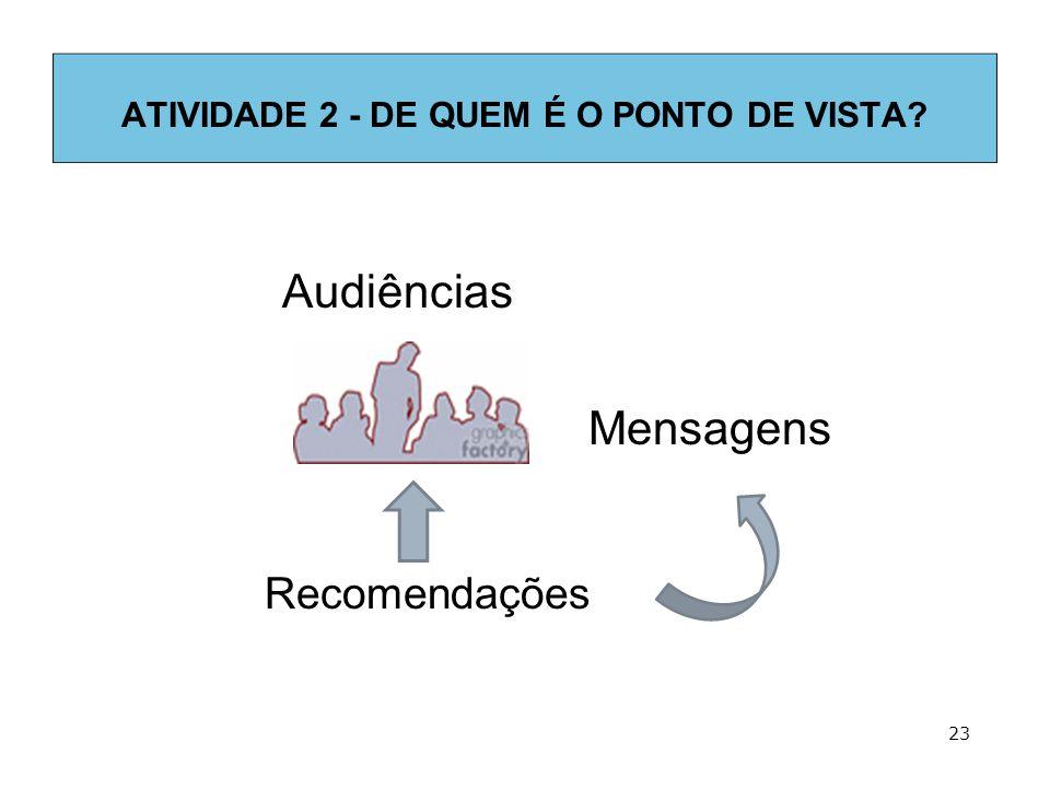 ATIVIDADE 2 - DE QUEM É O PONTO DE VISTA? Recomendações 23 Audiências Mensagens