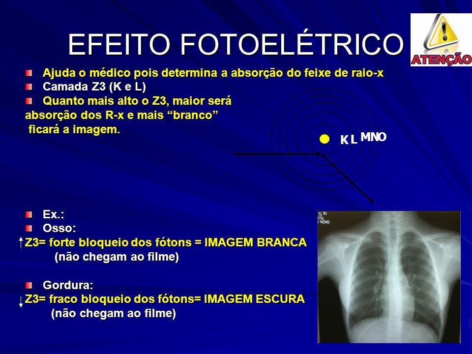 EFEITO FOTOELÉTRICO Ajuda o médico pois determina a absorção do feixe de raio-x Camada Z3 (K e L) Quanto mais alto o Z3, maior será absorção dos R-x e