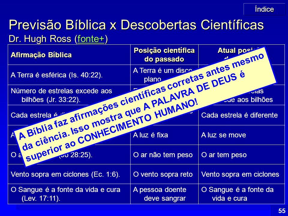 Índice 55 Previsão Bíblica x Descobertas Científicas Dr. Hugh Ross (fonte+) fonte+ Afirmação Bíblica Posição científica do passado Atual posição da ci