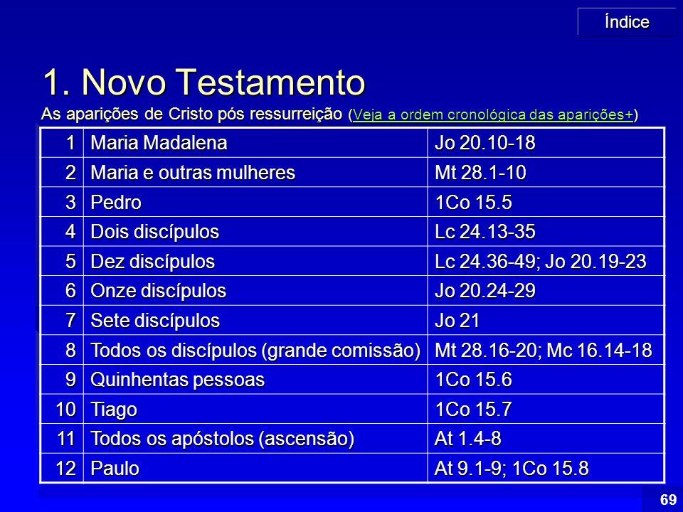 Índice 69 1. Novo Testamento As aparições de Cristo pós ressurreição (Veja a ordem cronológica das aparições+) Veja a ordem cronológica das aparições+