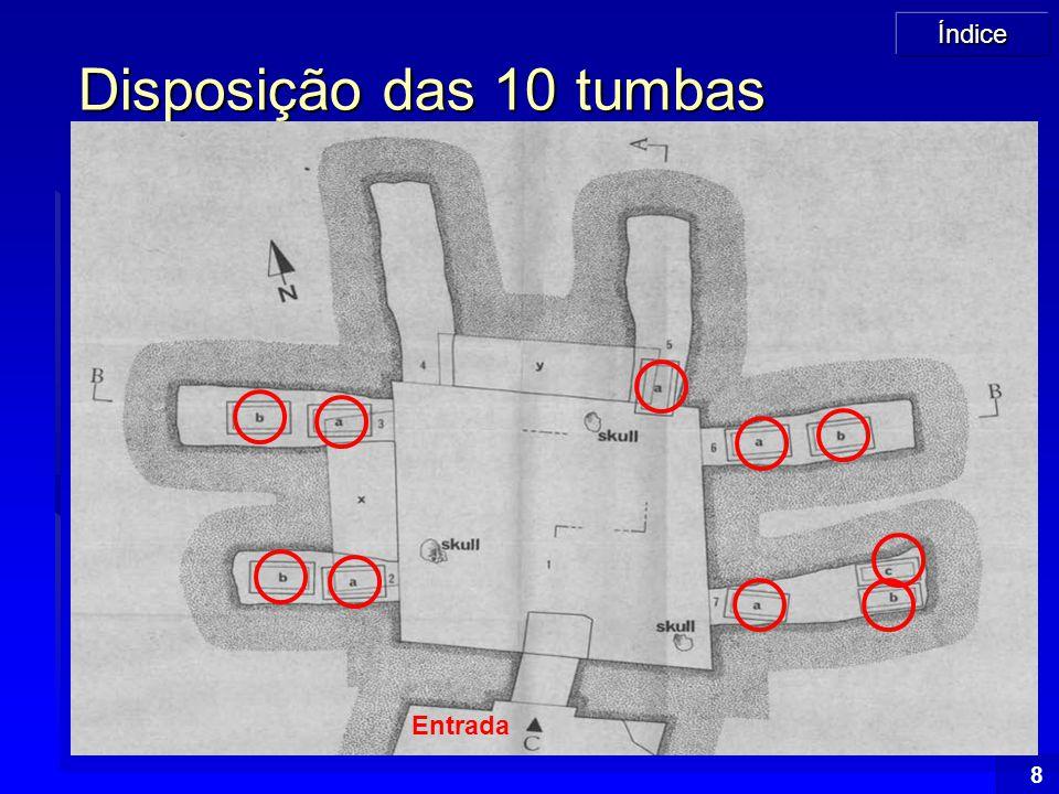 Índice 8 Disposição das 10 tumbas Entrada