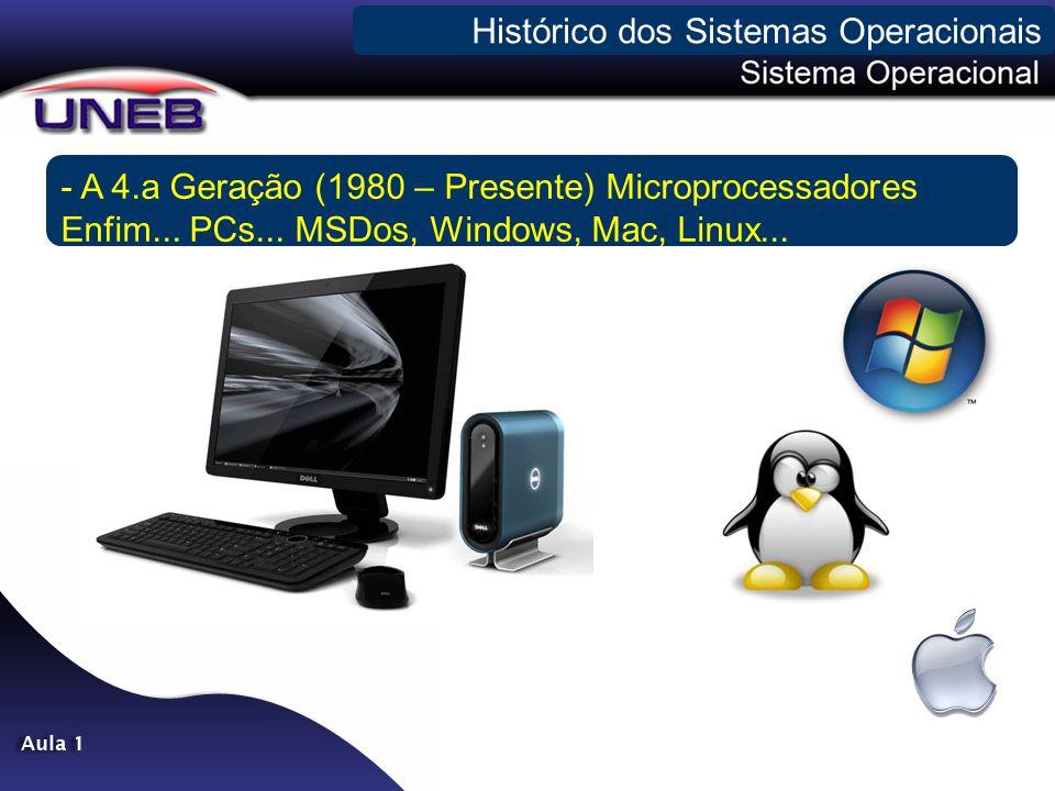 Revisao de Hardware Processadores Memória Dispositivos de E/S Barramentos Conceitos Básicos