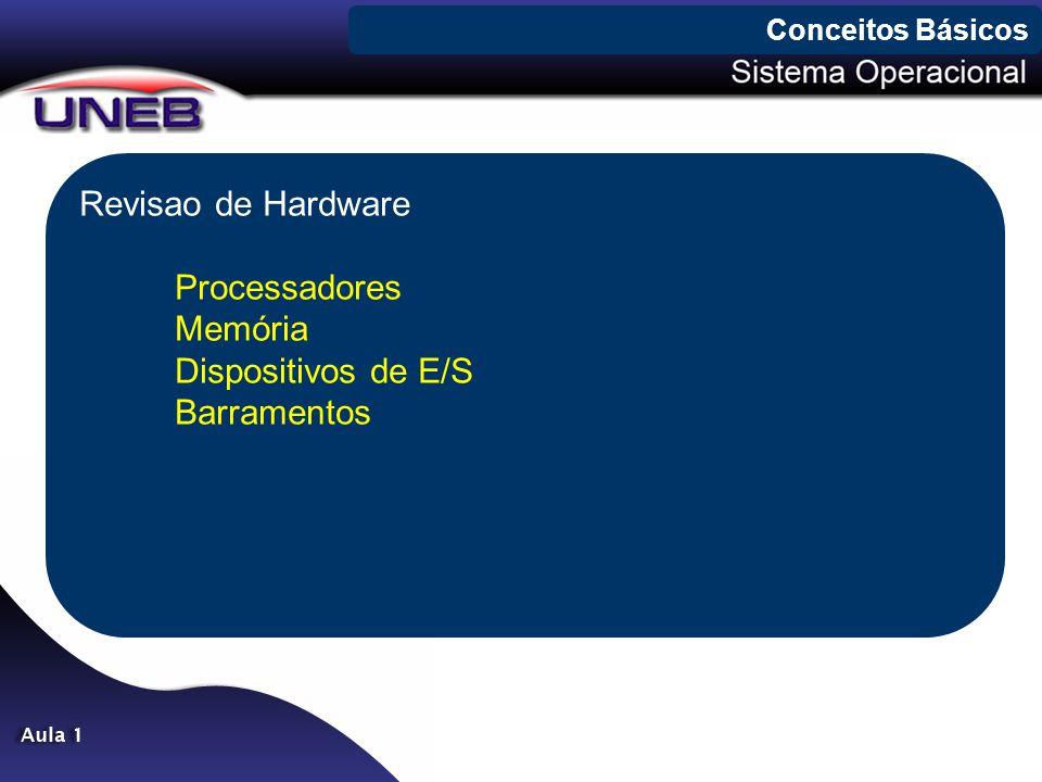 Processador Conceitos Básicos