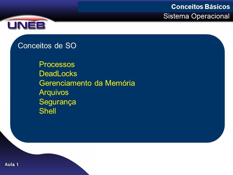 Conceitos de SO Processos DeadLocks Gerenciamento da Memória Arquivos Segurança Shell Conceitos Básicos