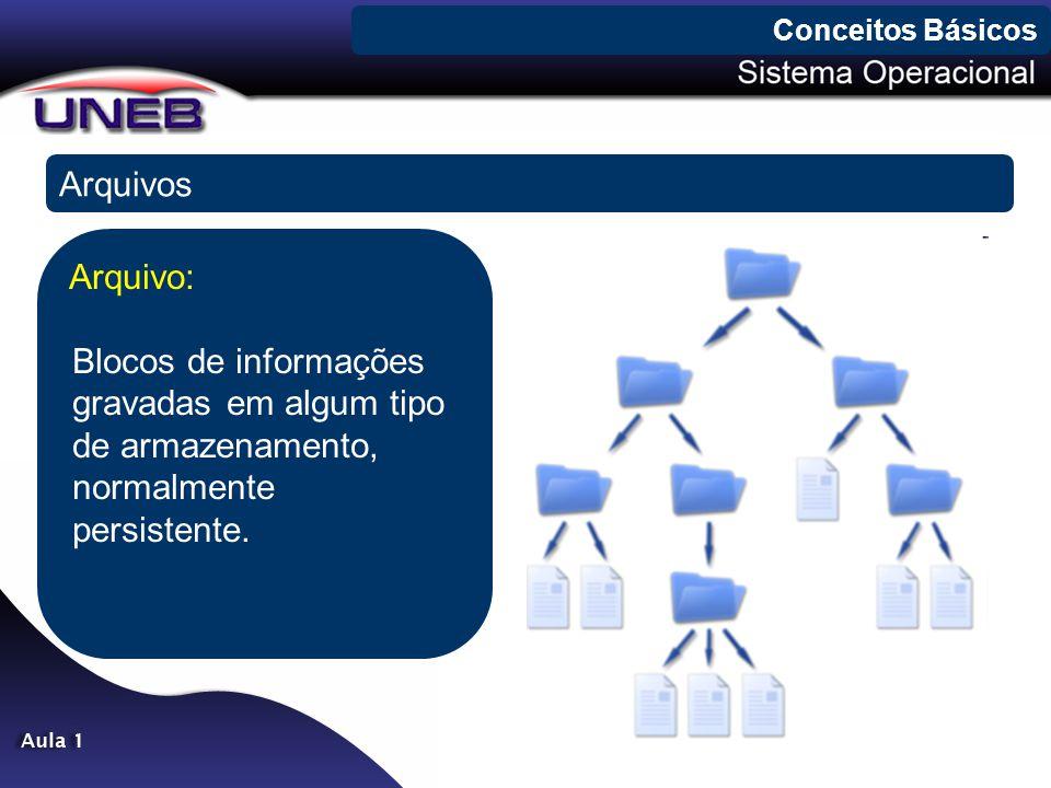 Arquivos Conceitos Básicos Arquivo: Blocos de informações gravadas em algum tipo de armazenamento, normalmente persistente.
